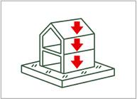 建物への重荷